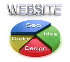 10 lỗi thường gặp trong thiết kế website
